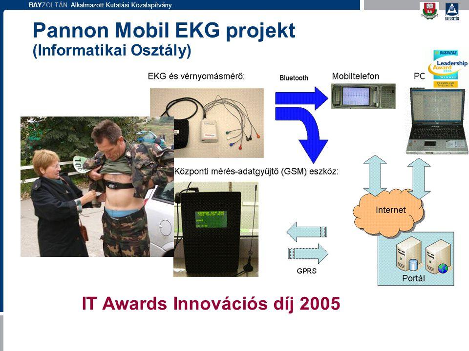BAYZOLTÁN Alkalmazott Kutatási Közalapítvány. Pannon Mobil EKG projekt (Informatikai Osztály) IT Awards Innovációs díj 2005