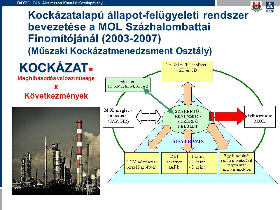 BAYZOLTÁN Alkalmazott Kutatási Közalapítvány. Kockázatalapú állapot-felügyeleti rendszer bevezetése a MOL Százhalombattai Finomítójánál (2003-2007) (M
