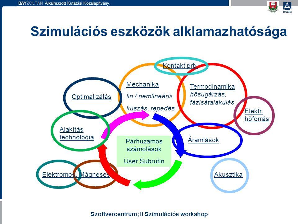 BAYZOLTÁN Alkalmazott Kutatási Közalapítvány. Szoftvercentrum; II Szimulációs workshop Szimulációs eszközök alklamazhatósága Mechanika lin / nemlineár