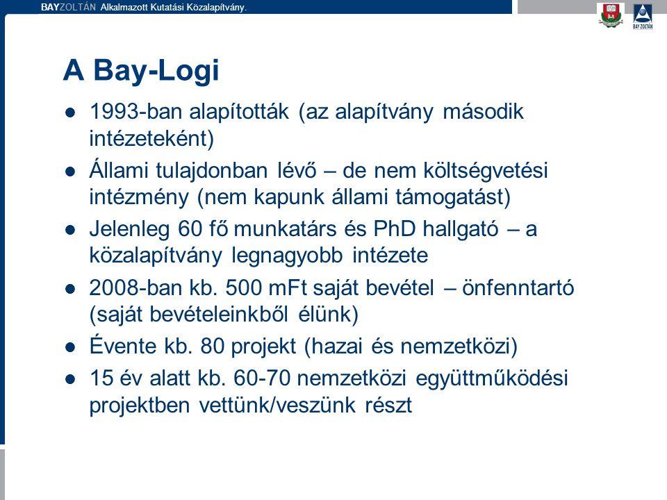 BAYZOLTÁN Alkalmazott Kutatási Közalapítvány. A Bay-Logi 1993-ban alapították (az alapítvány második intézeteként) Állami tulajdonban lévő – de nem kö