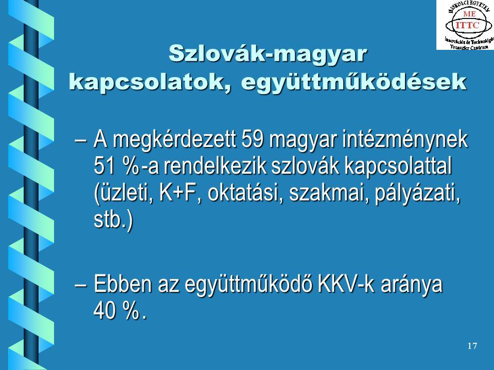 17 Szlovák-magyar kapcsolatok, együttműködések –A megkérdezett 59 magyar intézménynek 51 %-a rendelkezik szlovák kapcsolattal (üzleti, K+F, oktatási, szakmai, pályázati, stb.) –Ebben az együttműködő KKV-k aránya 40 %.