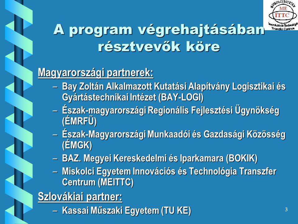 3 A program végrehajtásában résztvevők köre Magyarországi partnerek: – Bay Zoltán Alkalmazott Kutatási Alapítvány Logisztikai és Gyártástechnikai Intézet (BAY-LOGI) – Észak-magyarországi Regionális Fejlesztési Ügynökség (ÉMRFÜ) – Észak-Magyarországi Munkaadói és Gazdasági Közösség (ÉMGK) – BAZ.