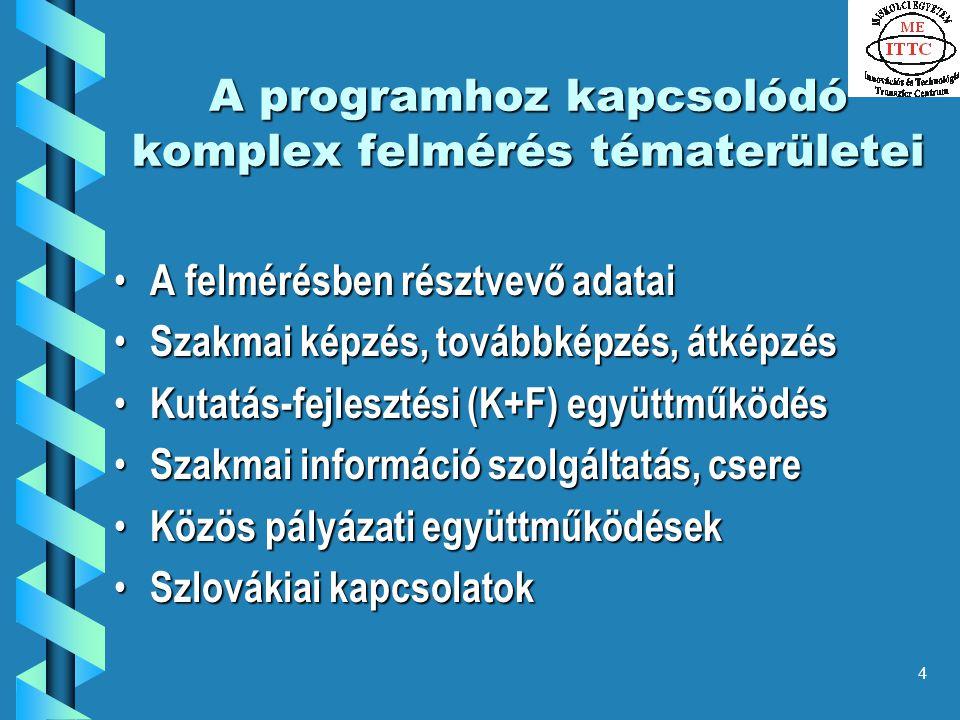 4 A programhoz kapcsolódó komplex felmérés tématerületei A felmérésben résztvevő adatai A felmérésben résztvevő adatai Szakmai képzés, továbbképzés, átképzés Szakmai képzés, továbbképzés, átképzés Kutatás-fejlesztési (K+F) együttműködés Kutatás-fejlesztési (K+F) együttműködés Szakmai információ szolgáltatás, csere Szakmai információ szolgáltatás, csere Közös pályázati együttműködések Közös pályázati együttműködések Szlovákiai kapcsolatok Szlovákiai kapcsolatok