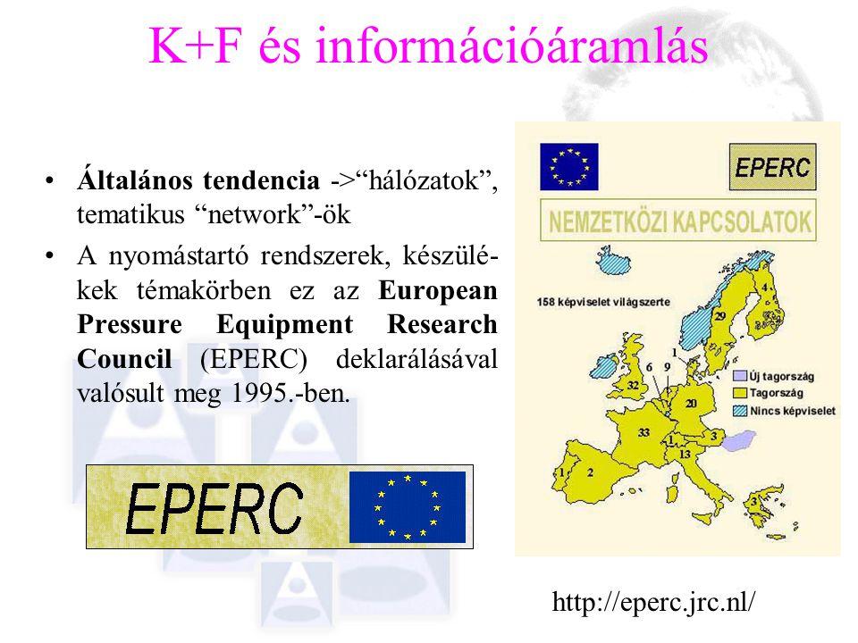 K+F és információáramlás Általános tendencia -> hálózatok , tematikus network -ök A nyomástartó rendszerek, készülé- kek témakörben ez az European Pressure Equipment Research Council (EPERC) deklarálásával valósult meg 1995.-ben.