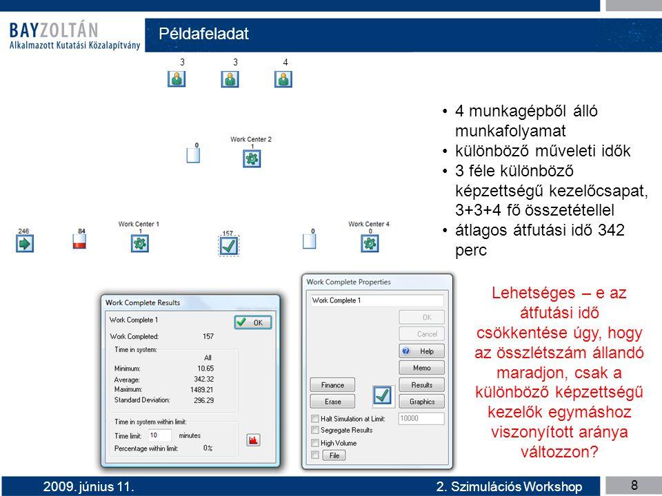 2009.június 11.2. Szimulációs Workshop 9 Példafeladat A Simul8 prof.