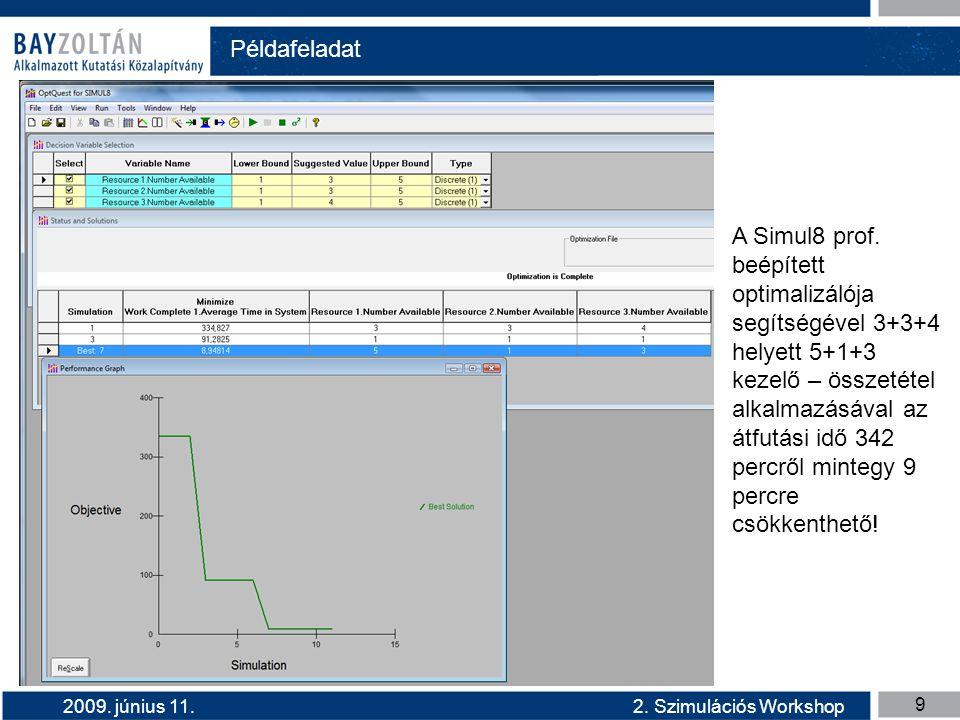 2009. június 11.2. Szimulációs Workshop 9 Példafeladat A Simul8 prof.