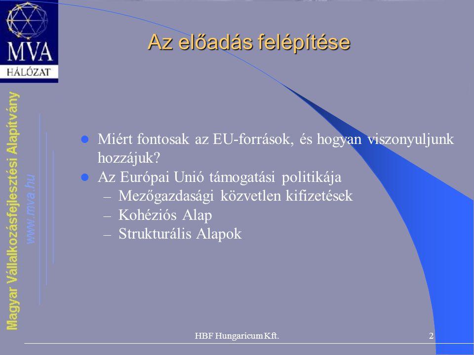 HBF Hungaricum Kft.2 Az előadás felépítése Miért fontosak az EU-források, és hogyan viszonyuljunk hozzájuk? Az Európai Unió támogatási politikája – Me