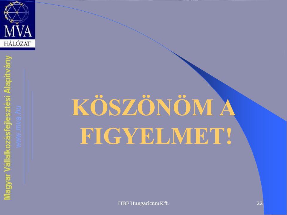 HBF Hungaricum Kft.22 KÖSZÖNÖM A FIGYELMET!
