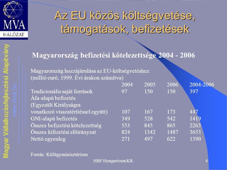 HBF Hungaricum Kft.4 Az EU közös költségvetése, támogatások, befizetések Magyarország befizetési kötelezettsége 2004 - 2006 Magyarország hozzájárulása