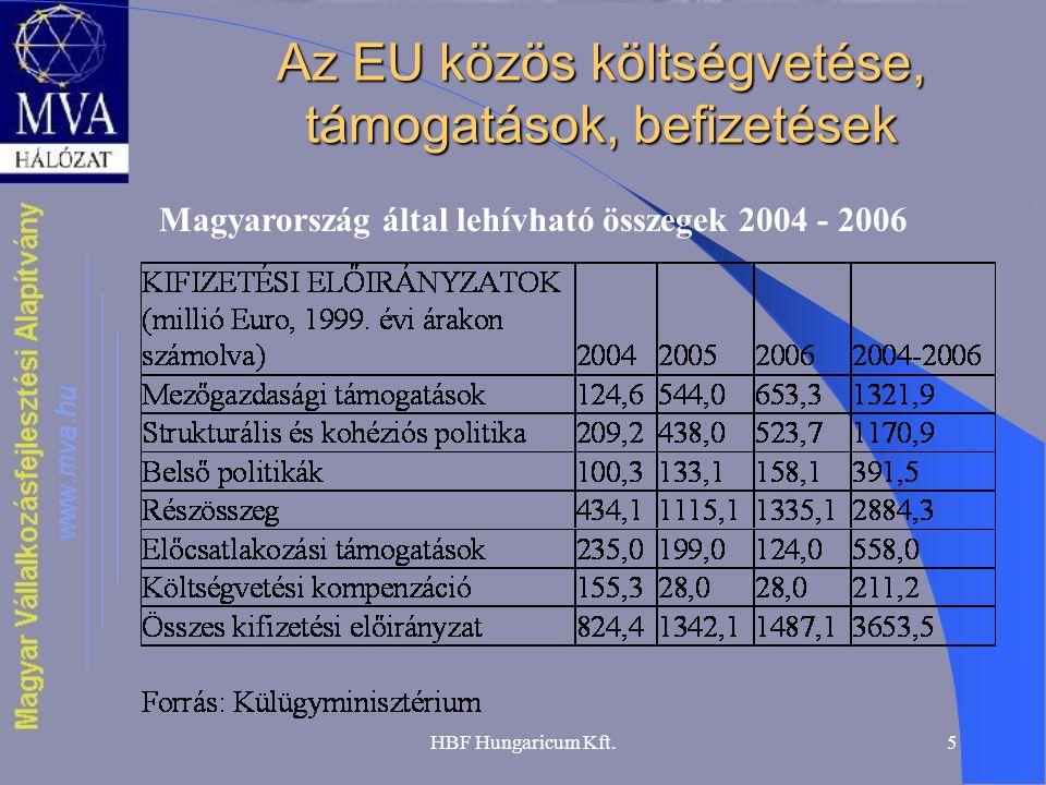 HBF Hungaricum Kft.6 Az EU közös költségvetése, támogatások, befizetések Magyarország várható pénzügyi egyenlege 2004 – 2006: – Befizetés: 2,263 mrd € (cc.