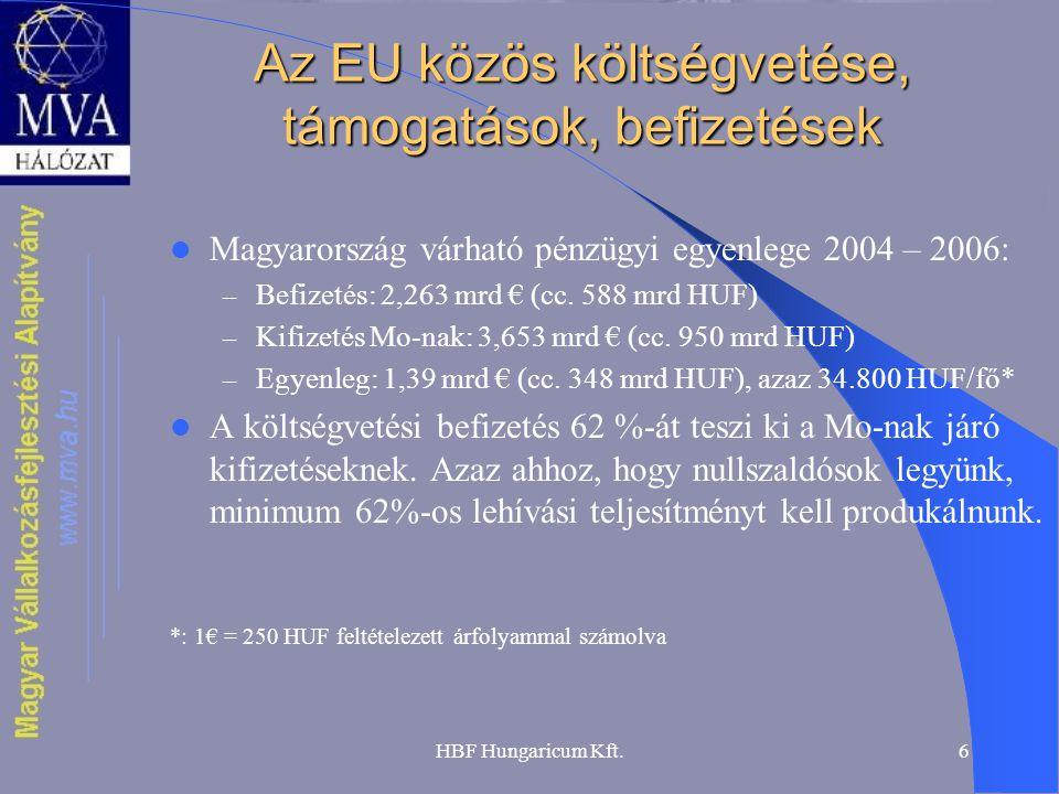 HBF Hungaricum Kft.6 Az EU közös költségvetése, támogatások, befizetések Magyarország várható pénzügyi egyenlege 2004 – 2006: – Befizetés: 2,263 mrd €