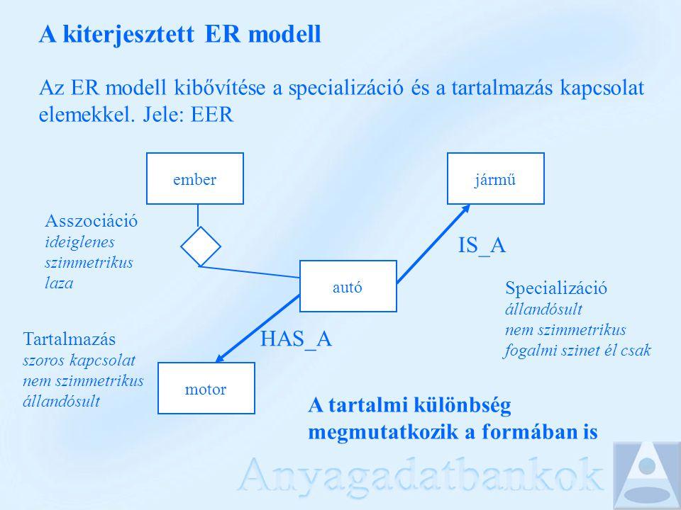A kiterjesztett ER modell Az ER modell kibővítése a specializáció és a tartalmazás kapcsolat elemekkel.