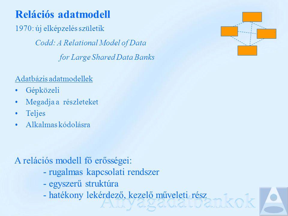 Relációs adatmodell A relációs modell fő erősségei: - rugalmas kapcsolati rendszer - egyszerű struktúra - hatékony lekérdező, kezelő műveleti rész Adatbázis adatmodellek Gépközeli Megadja a részleteket Teljes Alkalmas kódolásra 1970: új elképzelés születik Codd: A Relational Model of Data for Large Shared Data Banks
