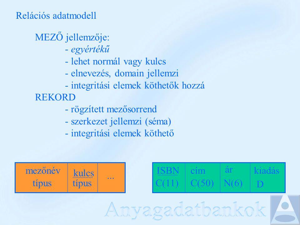 Relációs adatmodell MEZŐ jellemzője: - egyértékű - lehet normál vagy kulcs - elnevezés, domain jellemzi - integritási elemek köthetők hozzá REKORD - rögzített mezősorrend - szerkezet jellemzi (séma) - integritási elemek köthető mezőnév típus kulcs típus...