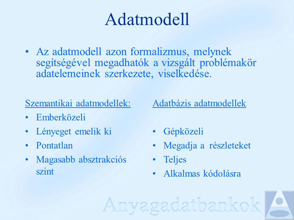 Adatmodell Az adatmodell azon formalizmus, melynek segítségével megadhatók a vizsgált problémakör adatelemeinek szerkezete, viselkedése.