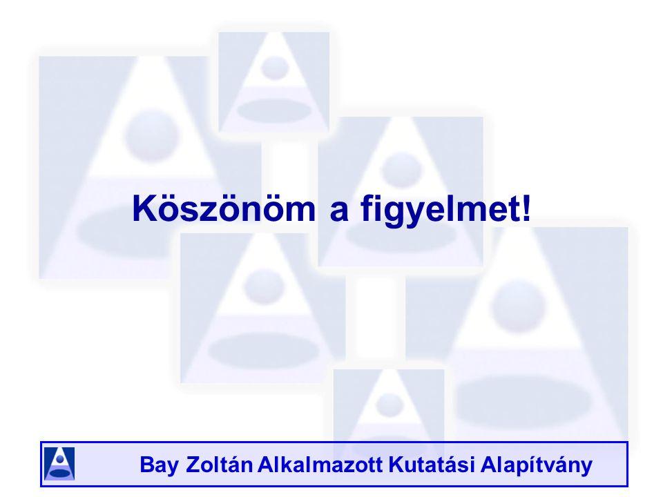 Bay Zoltán Alkalmazott Kutatási Alapítvány Köszönöm a figyelmet!