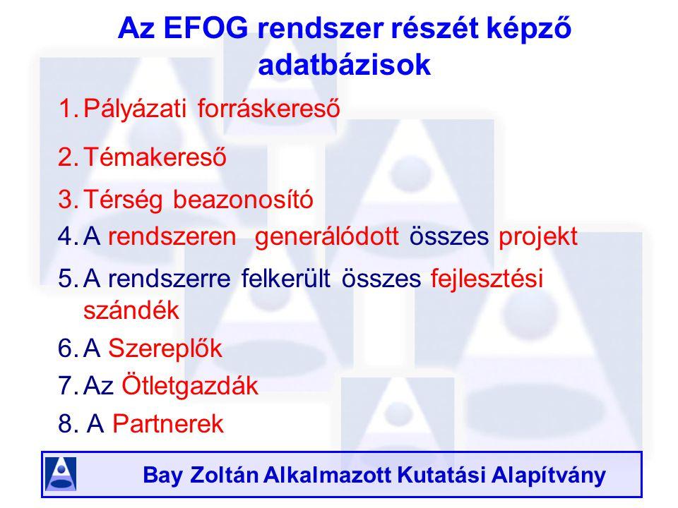Az EFOG rendszer részét képző adatbázisok 1.Pályázati forráskereső 2.Témakereső 3.Térség beazonosító 4.A rendszeren generálódott összes projekt 5.A rendszerre felkerült összes fejlesztési szándék 6.A Szereplők 7.Az Ötletgazdák 8.