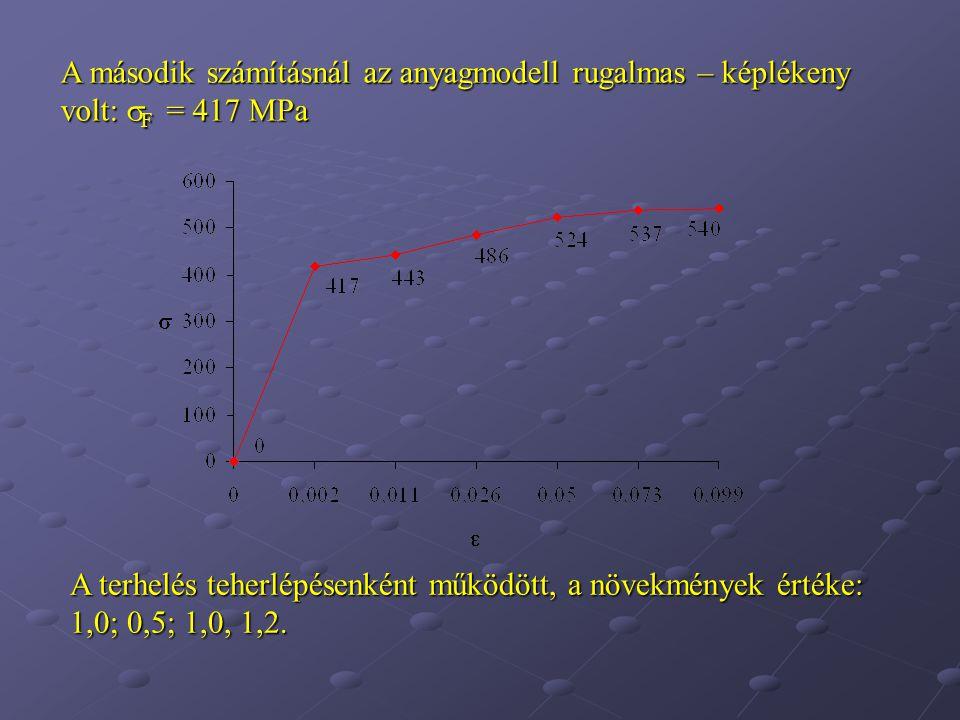 A második számításnál az anyagmodell rugalmas – képlékeny volt:  F = 417 MPa A terhelés teherlépésenként működött, a növekmények értéke: 1,0; 0,5; 1,0, 1,2.
