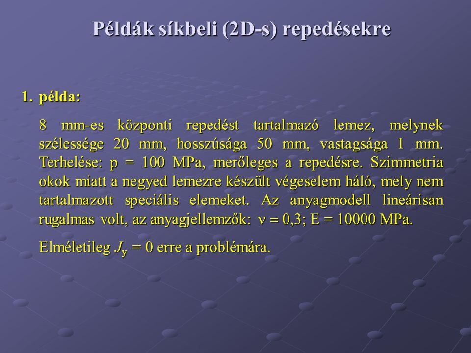 Példák síkbeli (2D-s) repedésekre 1.példa: 8 mm-es központi repedést tartalmazó lemez, melynek szélessége 20 mm, hosszúsága 50 mm, vastagsága 1 mm.