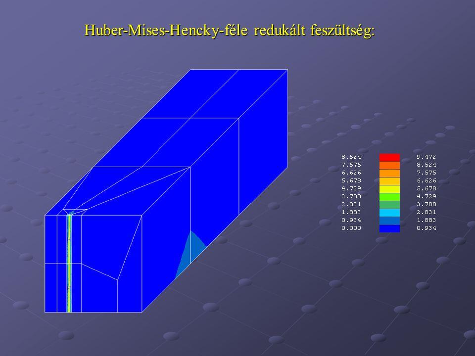 Huber-Mises-Hencky-féle redukált feszültség: