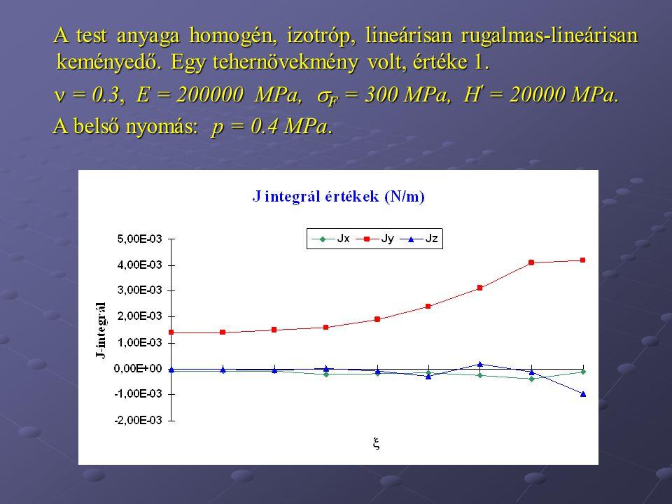 A test anyaga homogén, izotróp, lineárisan rugalmas-lineárisan keményedő.