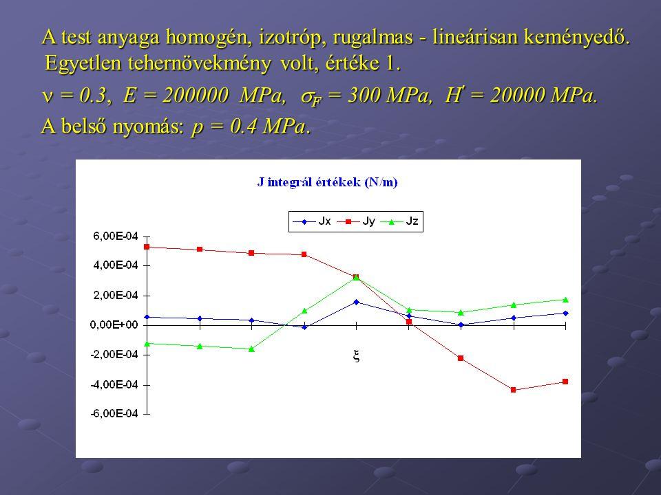 A test anyaga homogén, izotróp, rugalmas - lineárisan keményedő.
