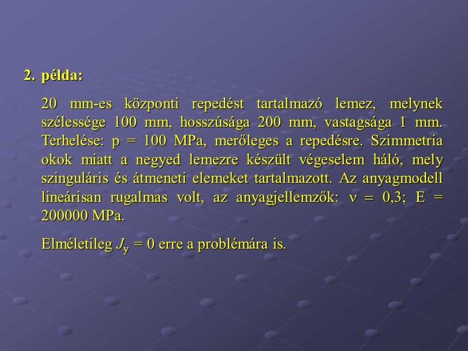 2.példa: 20 mm-es központi repedést tartalmazó lemez, melynek szélessége 100 mm, hosszúsága 200 mm, vastagsága 1 mm.