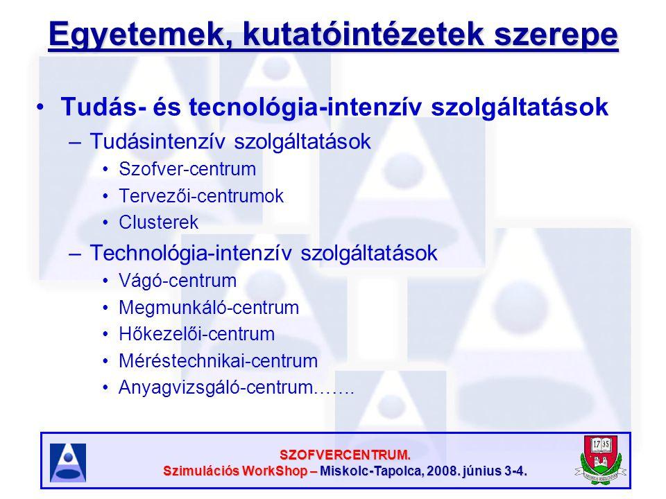 SZOFVERCENTRUM. Szimulációs WorkShop – Miskolc-Tapolca, 2008. június 3-4. Egyetemek, kutatóintézetek szerepe Tudás- és tecnológia-intenzív szolgáltatá