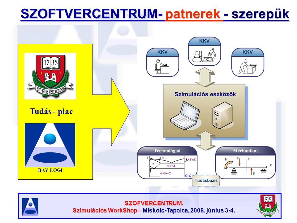 SZOFVERCENTRUM. Szimulációs WorkShop – Miskolc-Tapolca, 2008. június 3-4. SZOFTVERCENTRUM- patnerek - szerepük BAY-LOGI Tudás - piac