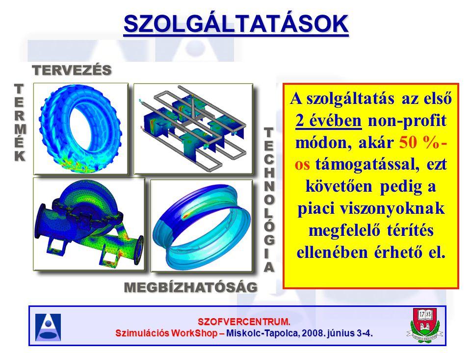SZOFVERCENTRUM. Szimulációs WorkShop – Miskolc-Tapolca, 2008. június 3-4. SZOLGÁLTATÁSOK A szolgáltatás az első 2 évében non- profit módon, akár 50 %-
