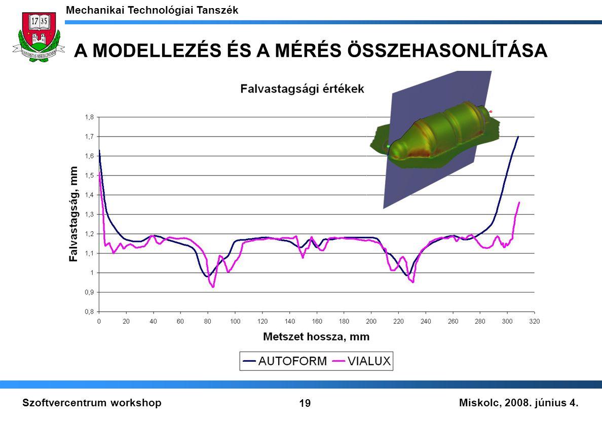 Miskolc, 2008. június 4. Mechanikai Technológiai Tanszék 19 Szoftvercentrum workshop A MODELLEZÉS ÉS A MÉRÉS ÖSSZEHASONLÍTÁSA