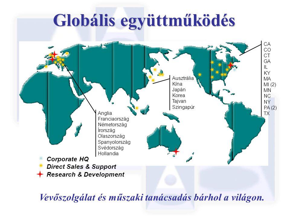 Vevőszolgálat és műszaki tanácsadás bárhol a világon. Globális együttműködés Corporate HQ Direct Sales & Support Research & Development Ausztrália Kín