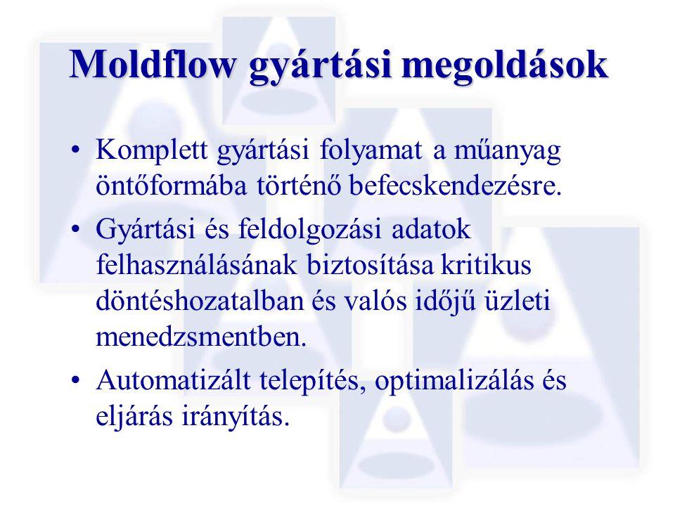 Moldflow gyártási megoldások Komplett gyártási folyamat a műanyag öntőformába történő befecskendezésre. Gyártási és feldolgozási adatok felhasználásán