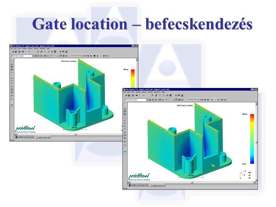 Gate location – befecskendezés