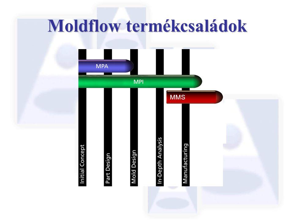 Moldflow termékcsaládok MMS