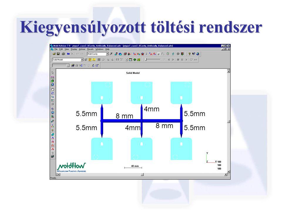 Kiegyensúlyozott töltési rendszer 5.5mm 4mm 5.5mm 8 mm