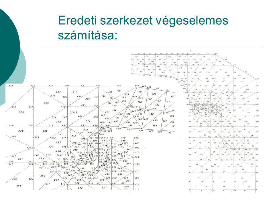 Terhelések  Túlfedésől származó kinematikai teher  Mágnessaruból származó felületen megoszló terhelés 12.2 MPa  Forgásból származó terhelés n=4300 ford/min