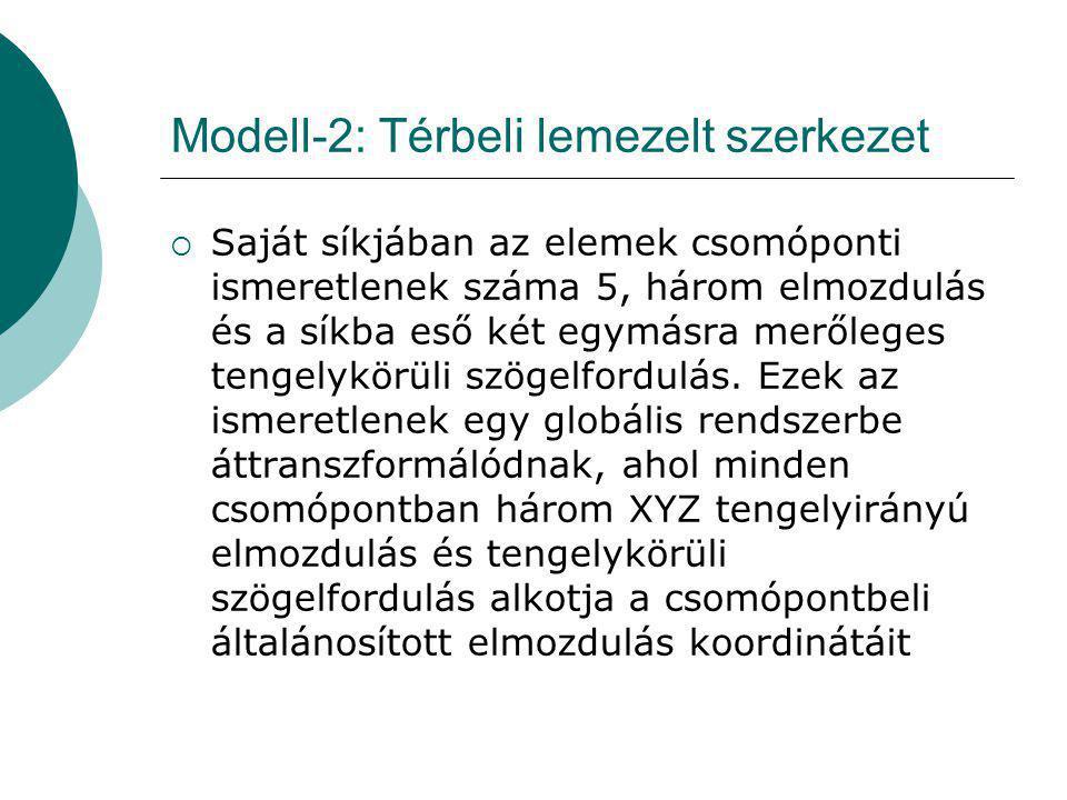 Modell-2: Térbeli lemezelt szerkezet  Saját síkjában az elemek csomóponti ismeretlenek száma 5, három elmozdulás és a síkba eső két egymásra merőlege