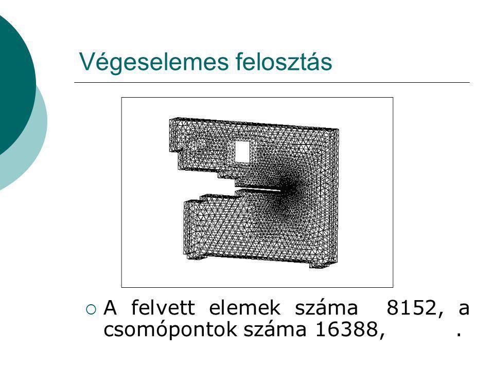 Végeselemes felosztás  A felvett elemek száma 8152, a csomópontok száma 16388,.