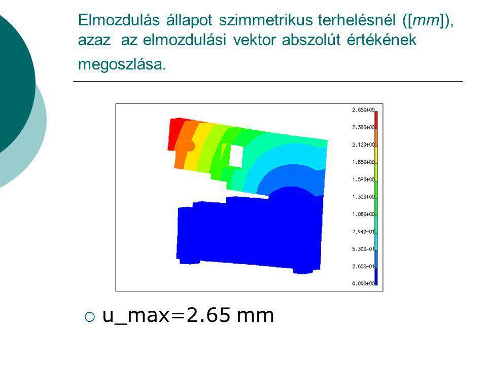 Elmozdulás állapot szimmetrikus terhelésnél ([mm]), azaz az elmozdulási vektor abszolút értékének megoszlása.  u_max=2.65 mm