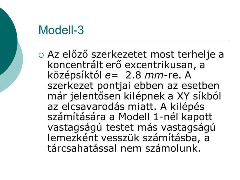 Modell-3  Az előző szerkezetet most terhelje a koncentrált erő excentrikusan, a középsíktól e= 2.8 mm-re. A szerkezet pontjai ebben az esetben már je