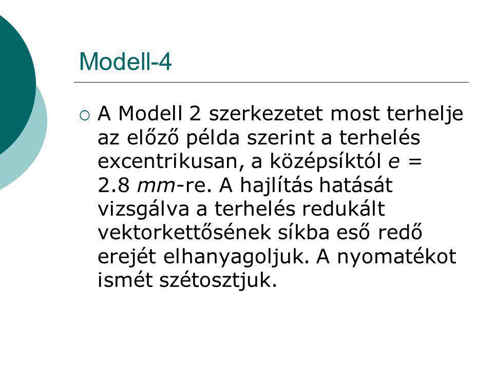 Modell-4  A Modell 2 szerkezetet most terhelje az előző példa szerint a terhelés excentrikusan, a középsíktól e = 2.8 mm-re. A hajlítás hatását vizsg