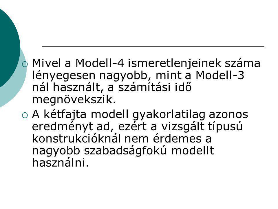  Mivel a Modell-4 ismeretlenjeinek száma lényegesen nagyobb, mint a Modell-3 nál használt, a számítási idő megnövekszik.  A kétfajta modell gyakorla