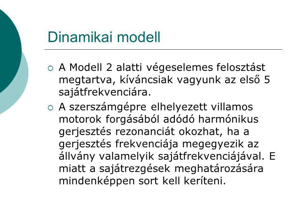 Dinamikai modell  A Modell 2 alatti végeselemes felosztást megtartva, kíváncsiak vagyunk az első 5 sajátfrekvenciára.  A szerszámgépre elhelyezett v