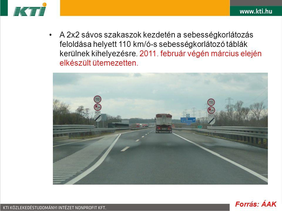 A 2x2 sávos szakaszok kezdetén a sebességkorlátozás feloldása helyett 110 km/ó-s sebességkorlátozó táblák kerülnek kihelyezésre. 2011. február végén m