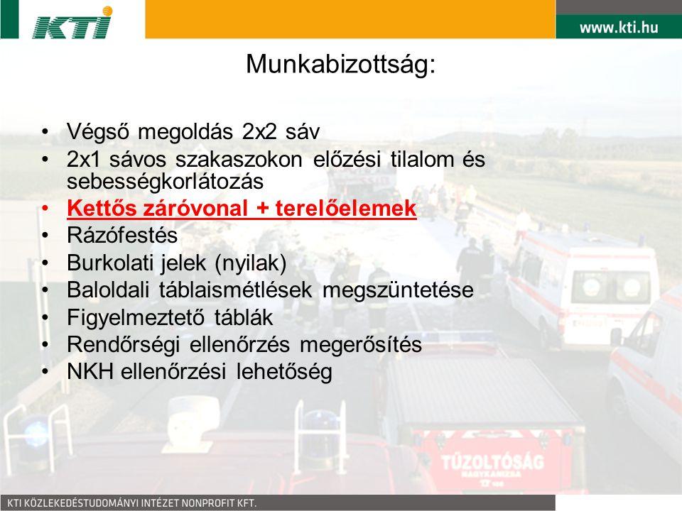 Munkabizottság: Végső megoldás 2x2 sáv 2x1 sávos szakaszokon előzési tilalom és sebességkorlátozás Kettős záróvonal + terelőelemek Rázófestés Burkolat