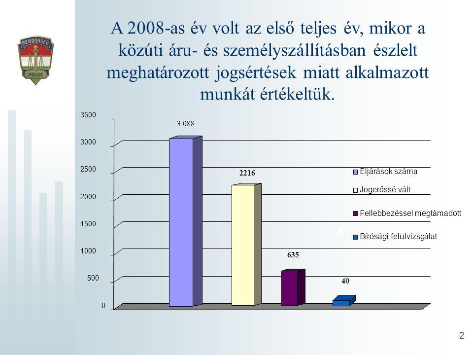 2 A 2008-as év volt az első teljes év, mikor a közúti áru- és személyszállításban észlelt meghatározott jogsértések miatt alkalmazott munkát értékeltü