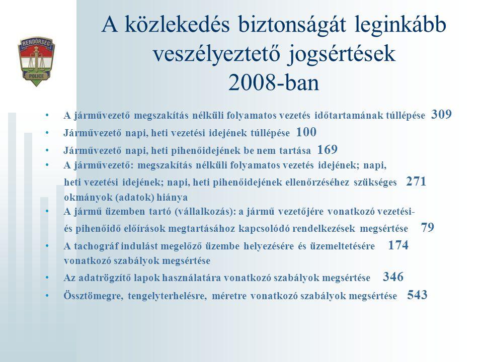 A közlekedés biztonságát leginkább veszélyeztető jogsértések 2008-ban A járművezető megszakítás nélküli folyamatos vezetés időtartamának túllépése 309