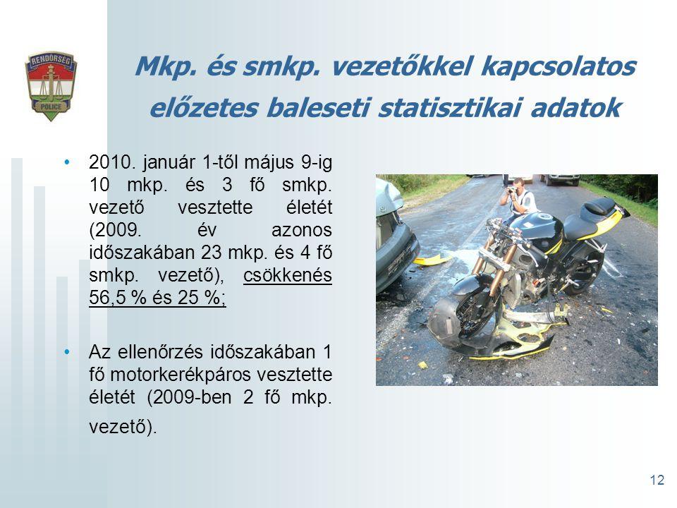 12 Mkp. és smkp. vezetőkkel kapcsolatos előzetes baleseti statisztikai adatok 2010.