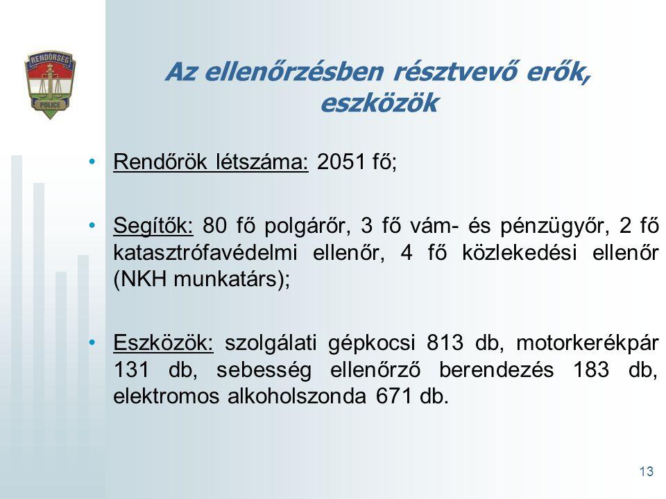 13 Az ellenőrzésben résztvevő erők, eszközök Rendőrök létszáma: 2051 fő; Segítők: 80 fő polgárőr, 3 fő vám- és pénzügyőr, 2 fő katasztrófavédelmi ellenőr, 4 fő közlekedési ellenőr (NKH munkatárs); Eszközök: szolgálati gépkocsi 813 db, motorkerékpár 131 db, sebesség ellenőrző berendezés 183 db, elektromos alkoholszonda 671 db.